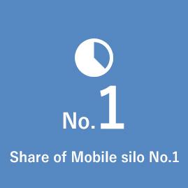 Share of Mobile silo No.1