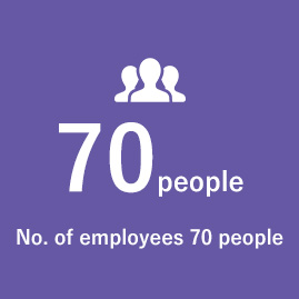No. of employees 69 people